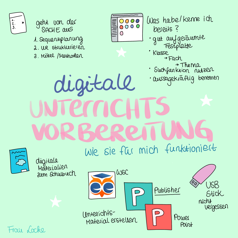digitale Unterrichtsvorbereitung   Frau Locke
